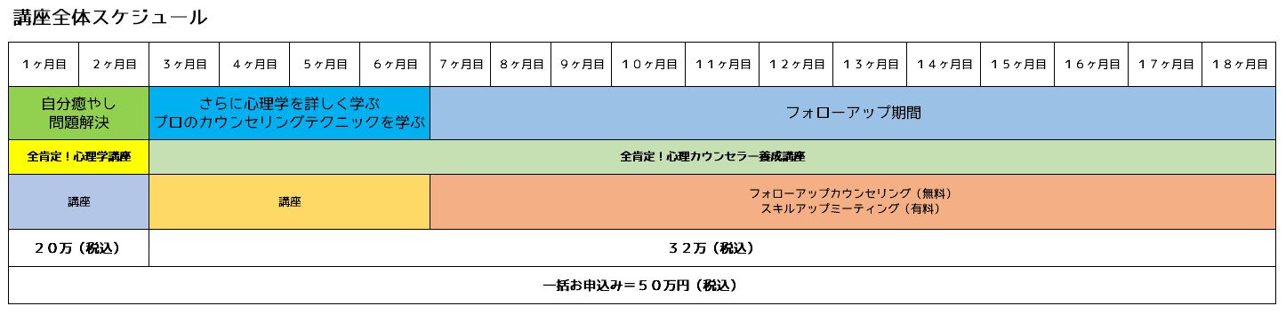 kouza_schedule